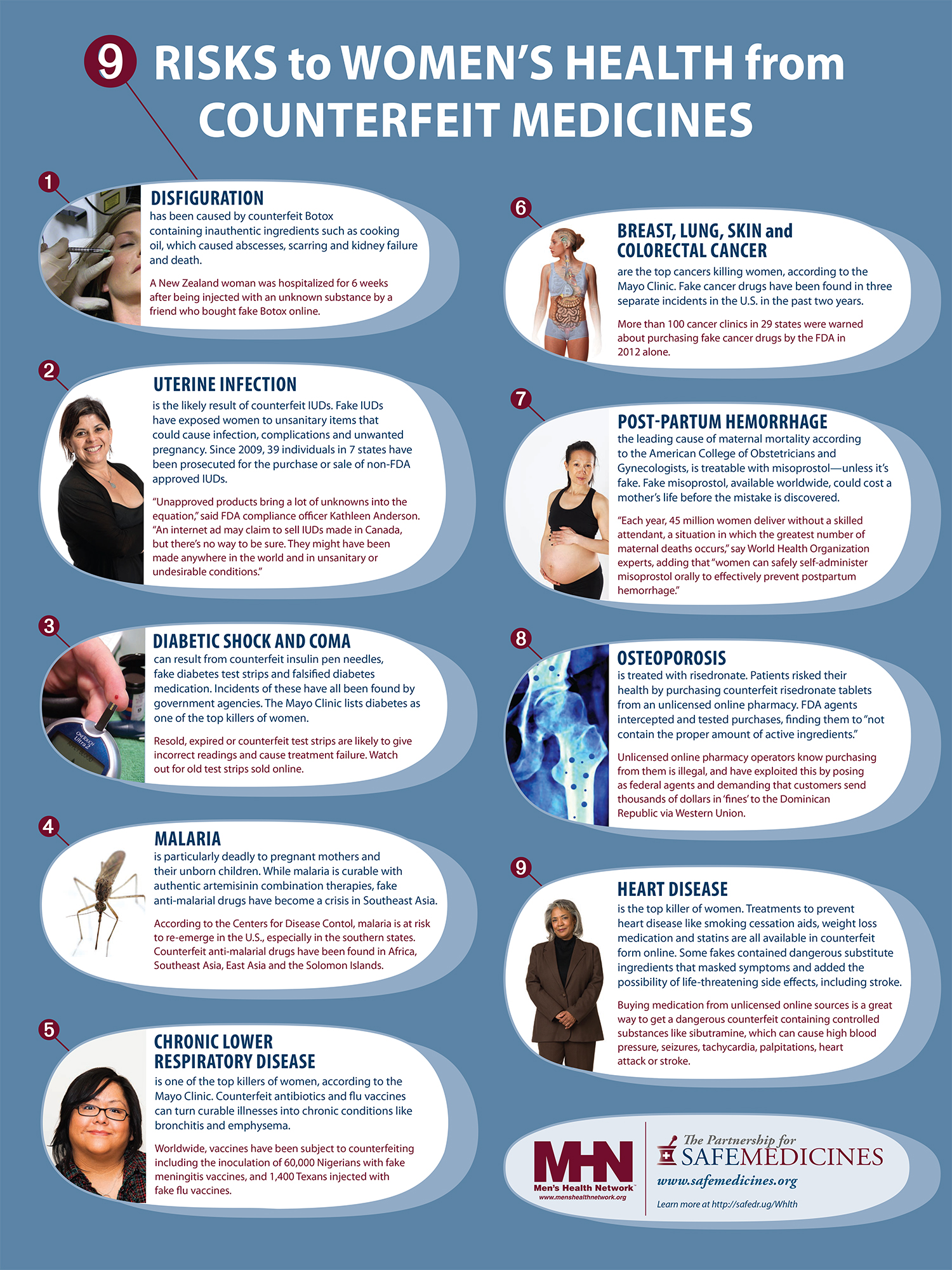 Posters | Mens Health Month